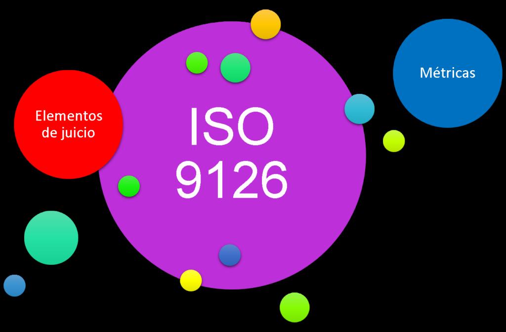 ISO 9126 - Métricas para la calidad de tu web 01