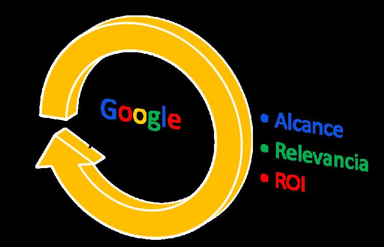 Anuncios en Google Adwords – Qué tipos permite 01