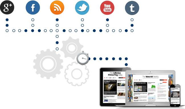 PaperLi – Curación de contenido digital 03