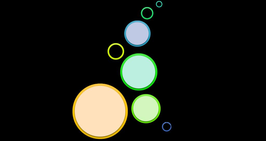 Diseño de Blogs - Elementos del diseño - GrupoDigital360