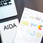 AIDA Metodo Marketing - GrupoDigital360