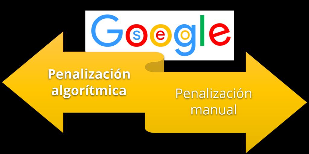 Google Sanciones - GrupoDigital360