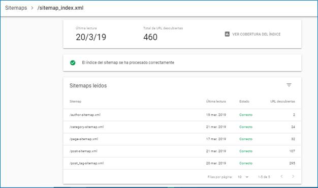 Sitemap XML - GrupoDigital360 - Google Search Consola - datos