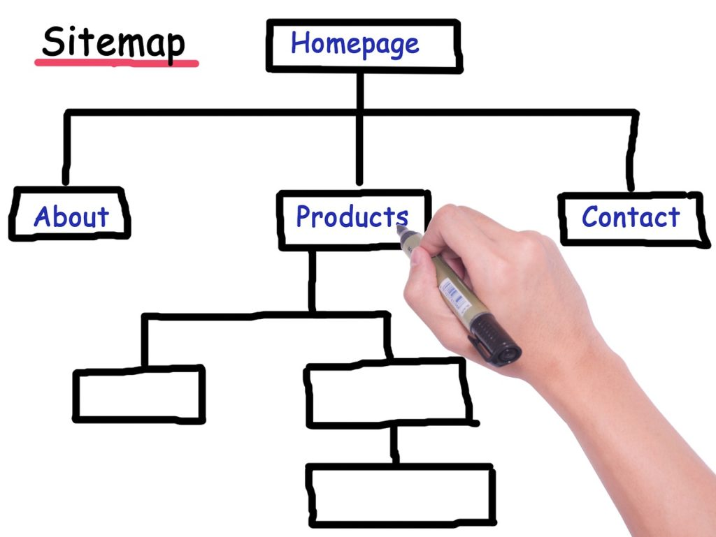 Sitemap XML - GrupoDigital360 - inicio