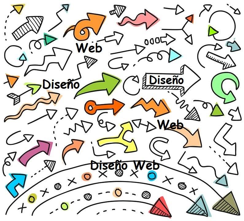 Diseño Web - portal - GrupoDigital360