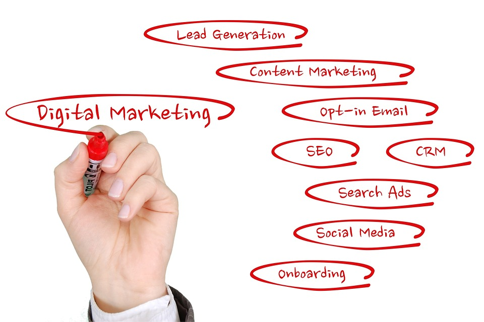 Marketing online - SEO - GrupoDigital360